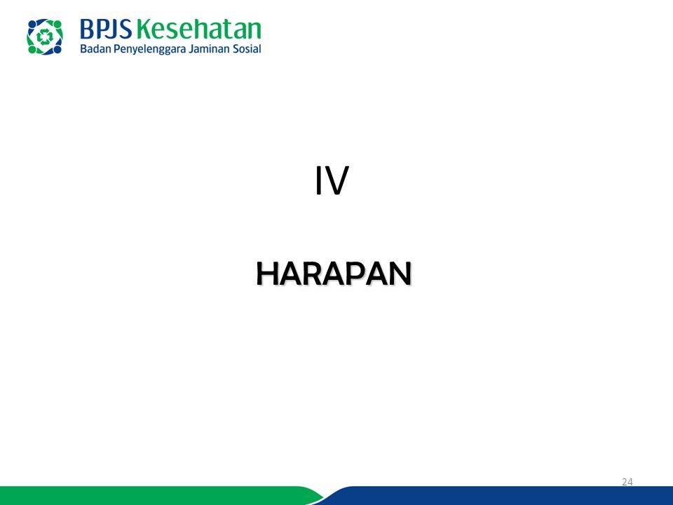 HARAPAN IV 24