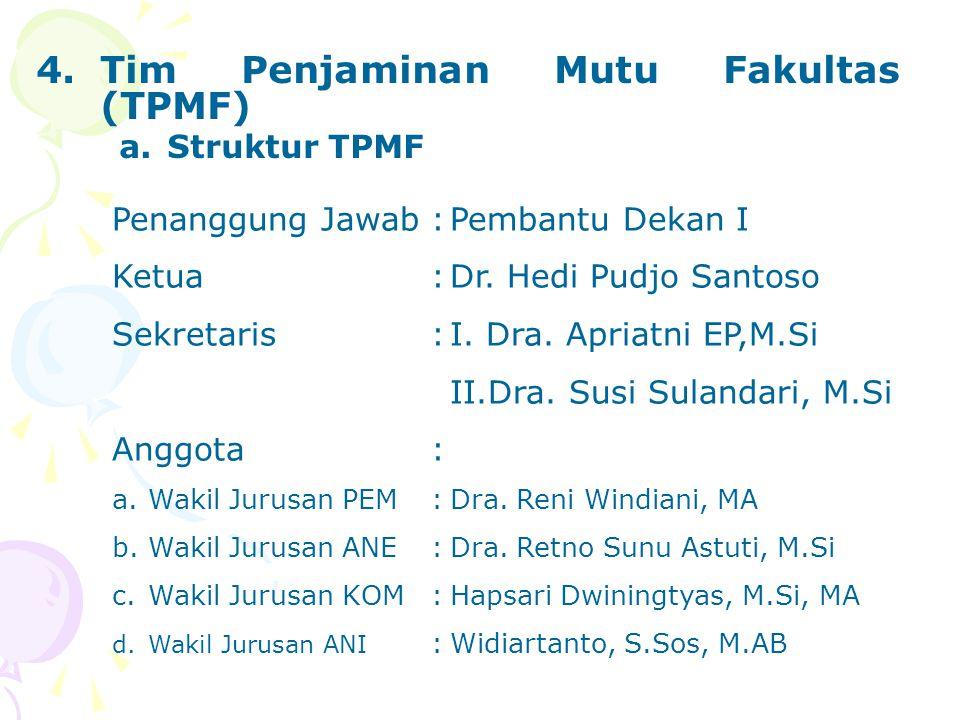 4.Tim Penjaminan Mutu Fakultas (TPMF) a.Struktur TPMF Penanggung Jawab:Pembantu Dekan I Ketua:Dr. Hedi Pudjo Santoso Sekretaris:I. Dra. Apriatni EP,M.