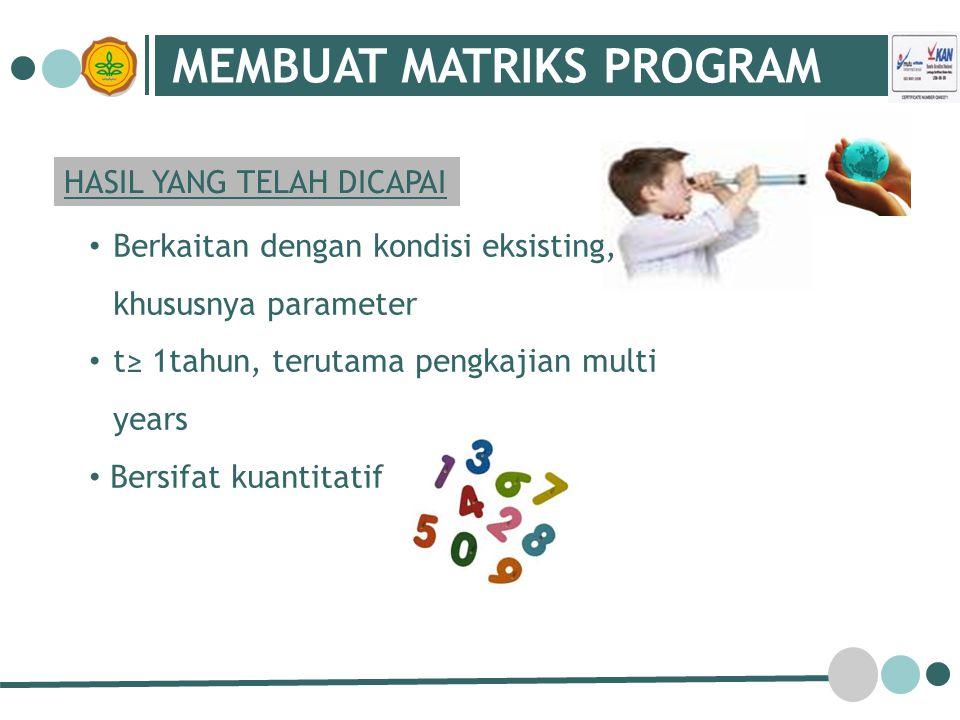 MEMBUAT MATRIKS PROGRAM HASIL YANG TELAH DICAPAI Berkaitan dengan kondisi eksisting, khususnya parameter t≥ 1tahun, terutama pengkajian multi years Bersifat kuantitatif