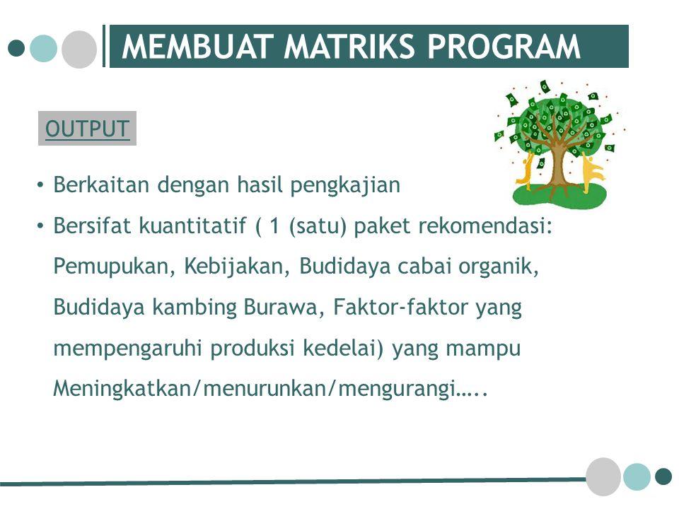 MEMBUAT MATRIKS PROGRAM OUTPUT Berkaitan dengan hasil pengkajian Bersifat kuantitatif ( 1 (satu) paket rekomendasi: Pemupukan, Kebijakan, Budidaya cabai organik, Budidaya kambing Burawa, Faktor-faktor yang mempengaruhi produksi kedelai) yang mampu Meningkatkan/menurunkan/mengurangi…..