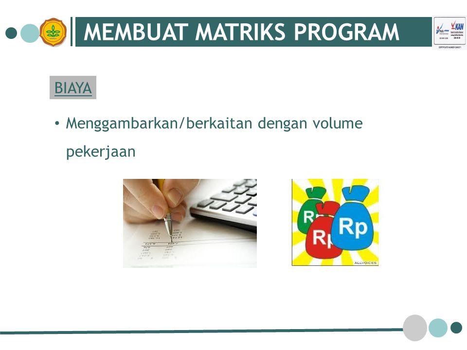 MEMBUAT MATRIKS PROGRAM BIAYA Menggambarkan/berkaitan dengan volume pekerjaan