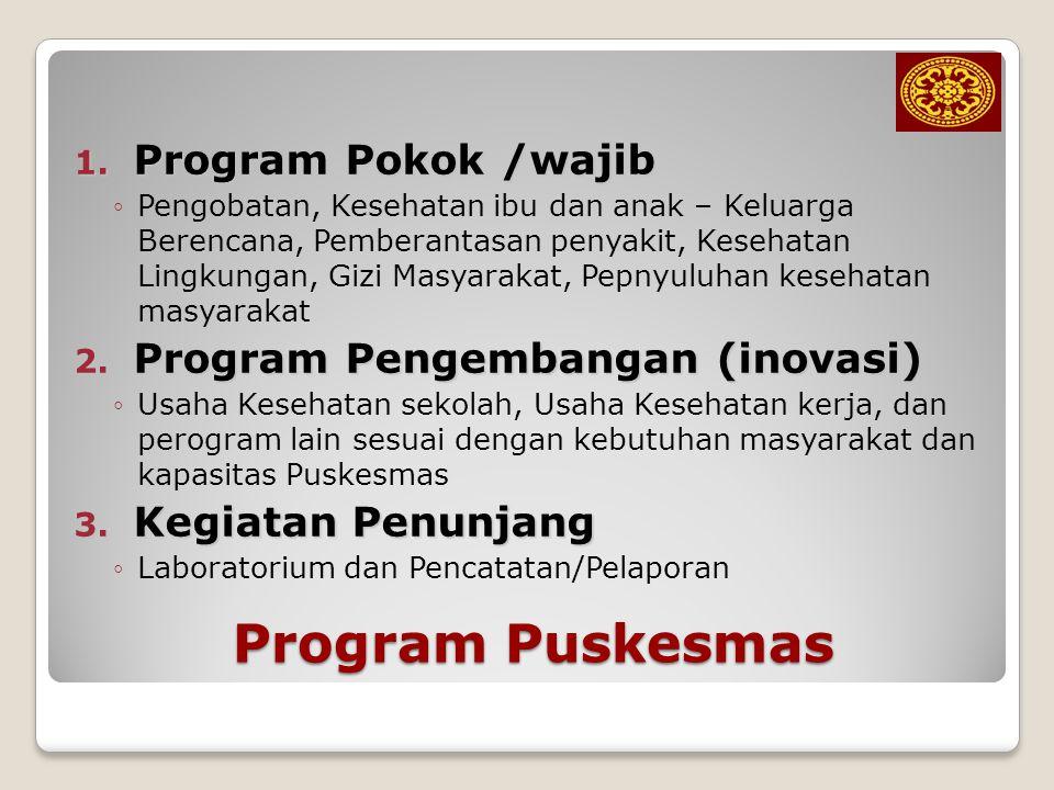 Program Puskesmas 1. Program Pokok /wajib ◦Pengobatan, Kesehatan ibu dan anak – Keluarga Berencana, Pemberantasan penyakit, Kesehatan Lingkungan, Gizi