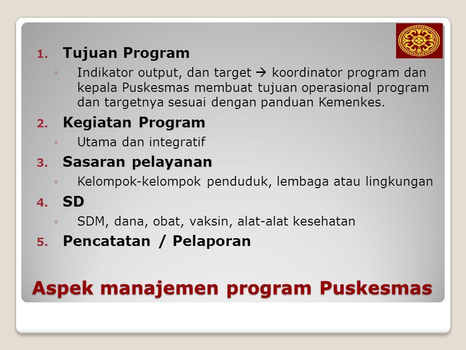 Aspek manajemen program Puskesmas 1. Tujuan Program ◦Indikator output, dan target  koordinator program dan kepala Puskesmas membuat tujuan operasiona