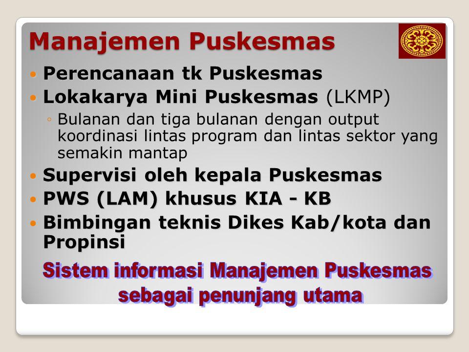 Manajemen Puskesmas Perencanaan tk Puskesmas Perencanaan tk Puskesmas Lokakarya Mini Puskesmas Lokakarya Mini Puskesmas (LKMP) ◦Bulanan dan tiga bulan