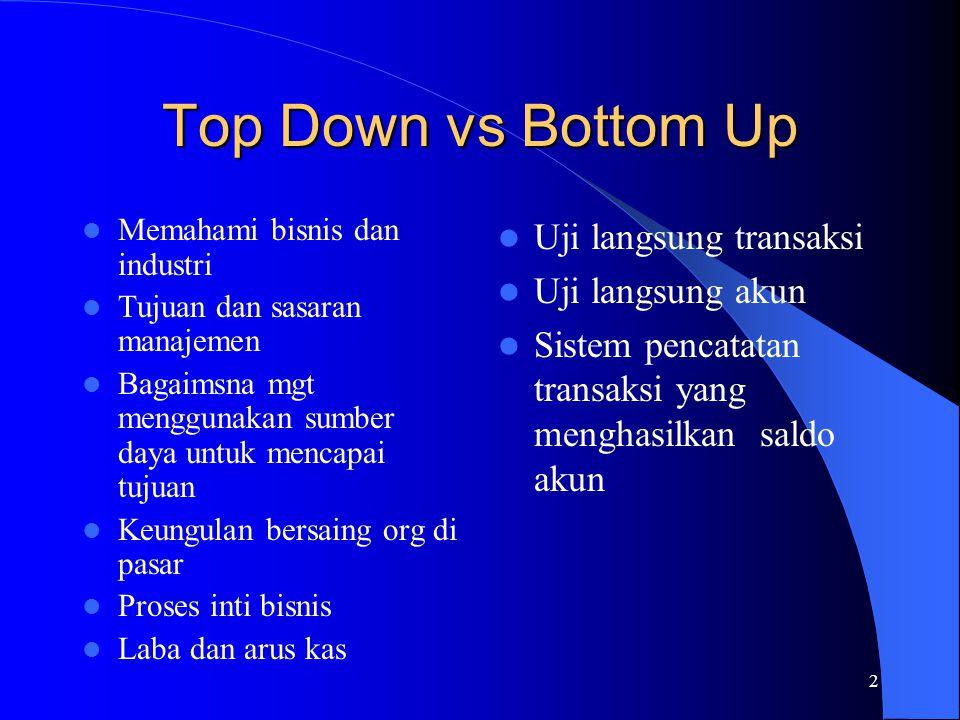 3 Top Down vs Bottom Up Mengembangkan ekspektasi sehubungan dengan laporan keuangan perusahaan Diagnosa bidang audit yang memerlukan tambahan perhatian Hasil berupa sampling individu yang mendukung transaksi atau kaun Evaluasi kewajaran suatu jumlah atau akumulasi jumlah