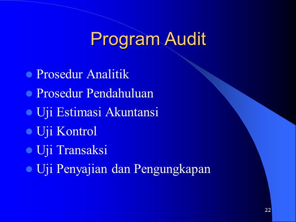 22 Program Audit Prosedur Analitik Prosedur Pendahuluan Uji Estimasi Akuntansi Uji Kontrol Uji Transaksi Uji Penyajian dan Pengungkapan