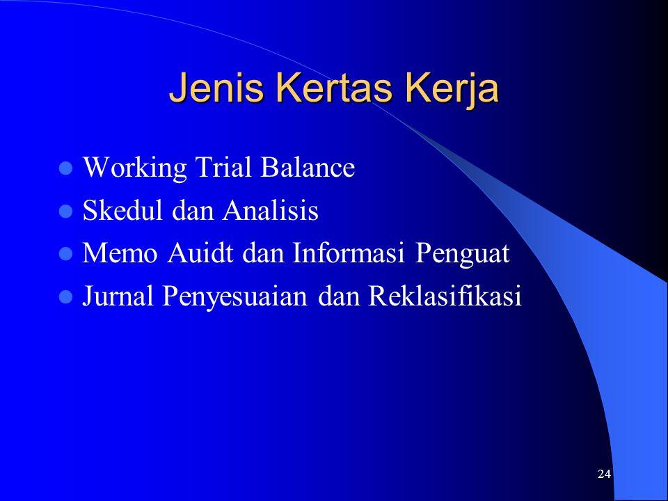24 Jenis Kertas Kerja Working Trial Balance Skedul dan Analisis Memo Auidt dan Informasi Penguat Jurnal Penyesuaian dan Reklasifikasi