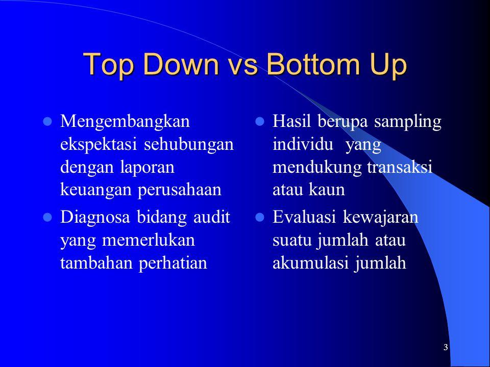3 Top Down vs Bottom Up Mengembangkan ekspektasi sehubungan dengan laporan keuangan perusahaan Diagnosa bidang audit yang memerlukan tambahan perhatia