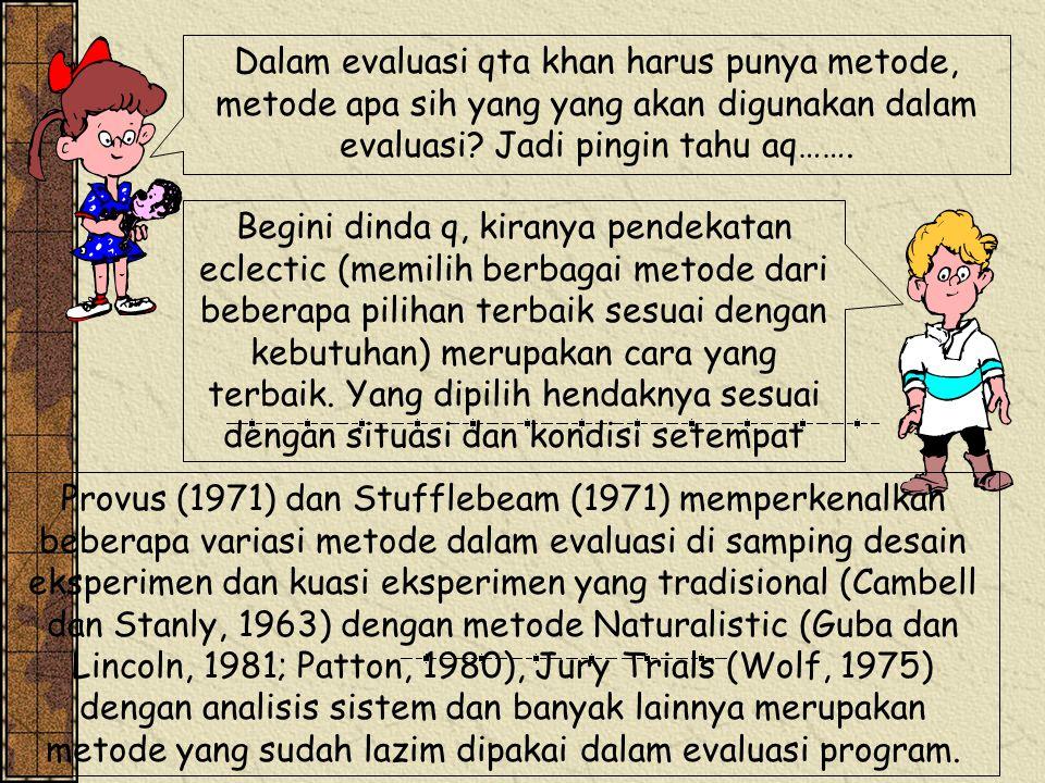 Telus langkah dan plosedul apa aja yang dilakukan dalam evaluasi temannn… Begini sayang ku… dalam evaluasi harus memasukkan ketentuan dan tindakan sejalan dengan fungsi evaluasi, yaitu: 1) memfokuskan evaluasi, 2) mendesain evaluasi, 3) mengum- pulkan informasi, 4) menganalisis informasi, 5) melaporkan hasil evaluasi, 6) mengelolah evaluasi, dan 7) mengevaluasi evaluasi.