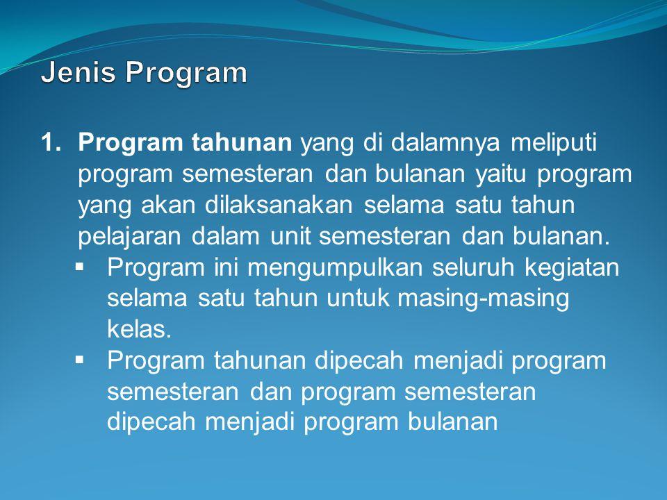 1.Program tahunan yang di dalamnya meliputi program semesteran dan bulanan yaitu program yang akan dilaksanakan selama satu tahun pelajaran dalam unit