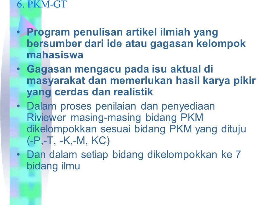 6. PKM-GT Program penulisan artikel ilmiah yang bersumber dari ide atau gagasan kelompok mahasiswa Gagasan mengacu pada isu aktual di masyarakat dan m