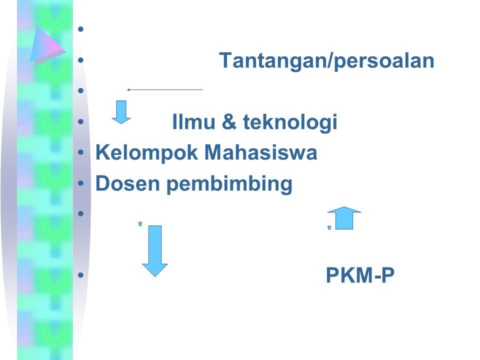 Alur awal Perjalanan setiap bidang PKM dan muaranya Kreatifitas Mahasiswa Jenis Bidang PKM PKM-P PKM-T PKM-K PKM-M PKM-GT PKM-AI PIMNAS Jurnal Kreativitas Mahasiswa