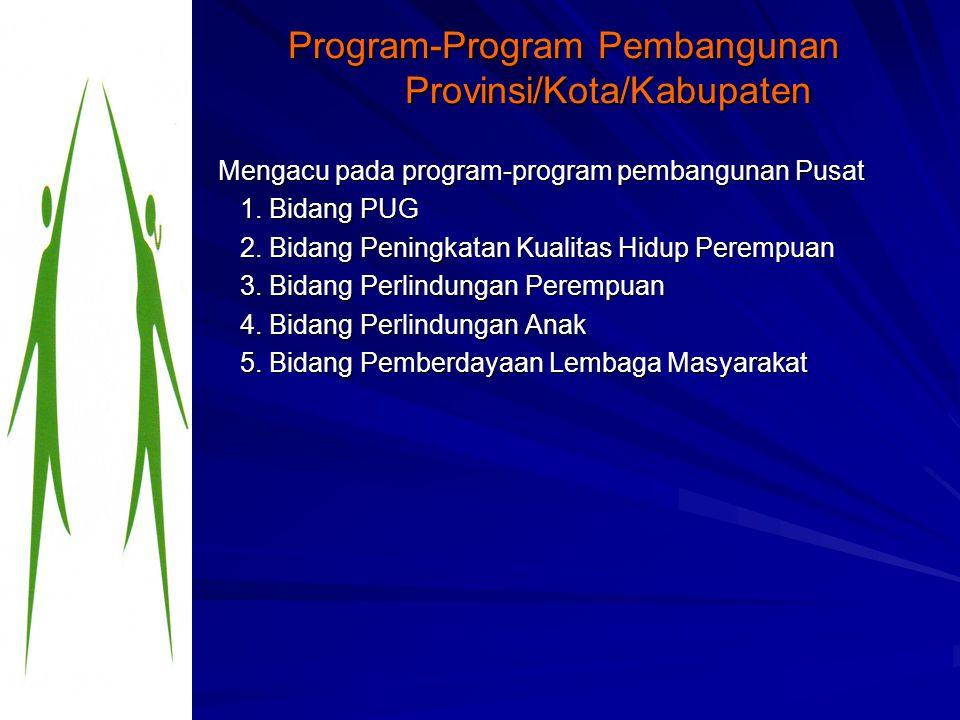 Program-Program Pembangunan Provinsi/Kota/Kabupaten Mengacu pada program-program pembangunan Pusat 1.