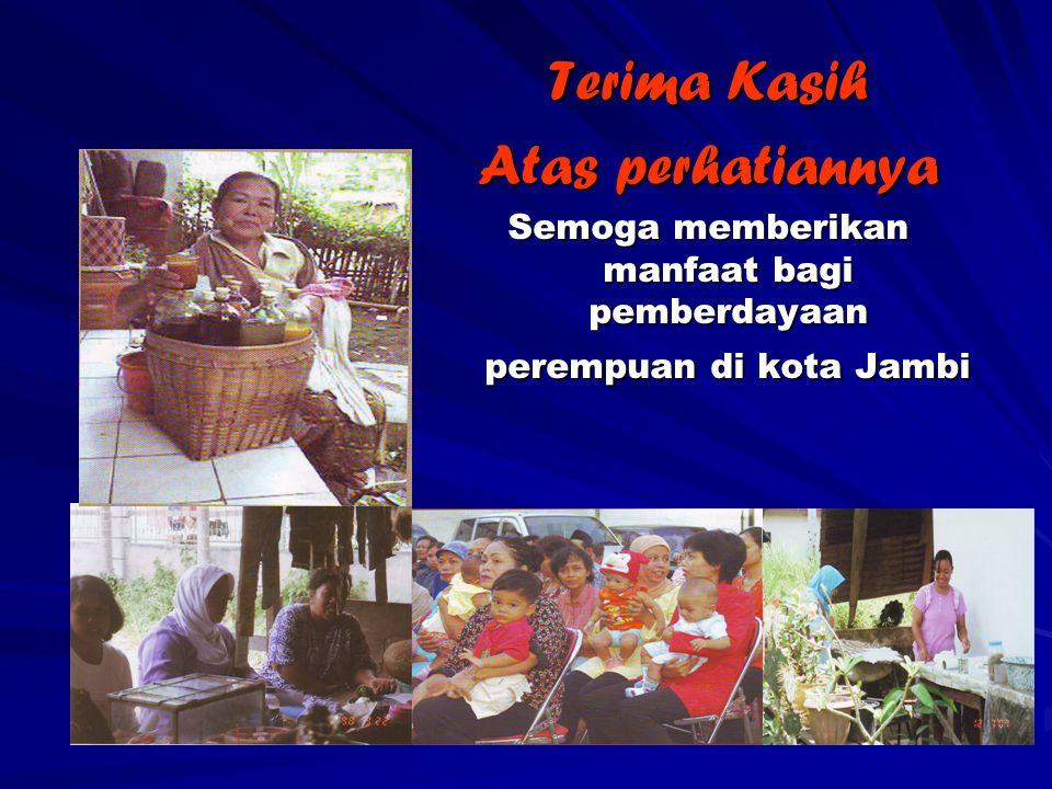 Terima Kasih Atas perhatiannya Semoga memberikan manfaat bagi pemberdayaan perempuan di kota Jambi