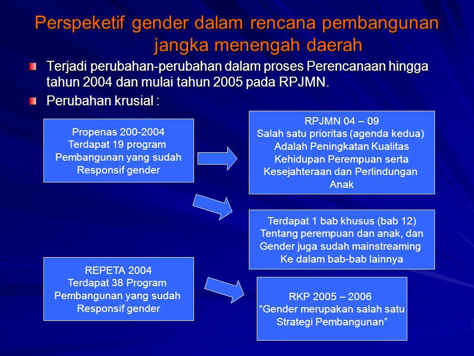 Perspeketif gender dalam rencana pembangunan jangka menengah daerah Terjadi perubahan-perubahan dalam proses Perencanaan hingga tahun 2004 dan mulai tahun 2005 pada RPJMN.