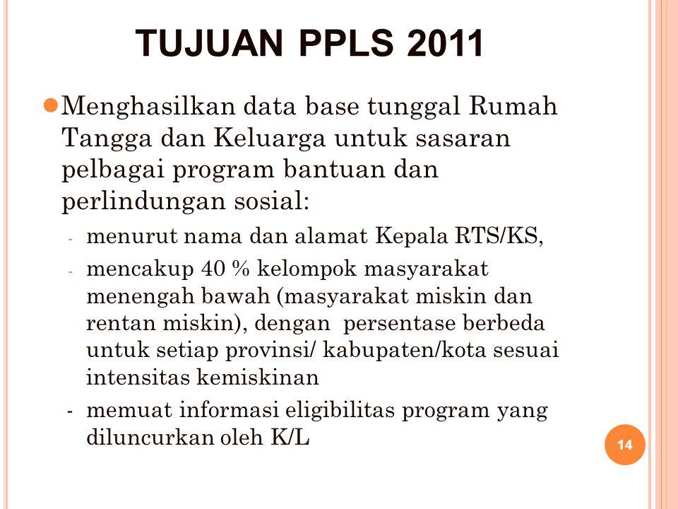 TUJUAN PPLS 2011 ● Menghasilkan data base tunggal Rumah Tangga dan Keluarga untuk sasaran pelbagai program bantuan dan perlindungan sosial: - menurut