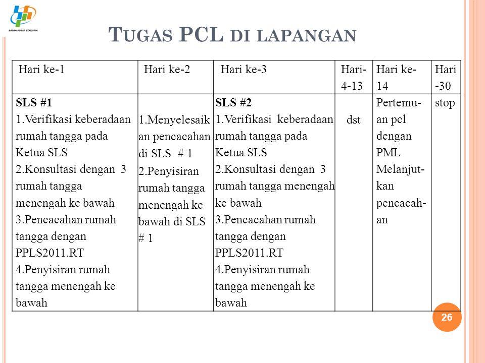 T UGAS PCL DI LAPANGAN 26 Hari ke-1Hari ke-2Hari ke-3 Hari- 4-13 Hari ke- 14 Hari -30 SLS #1 1.Verifikasi keberadaan rumah tangga pada Ketua SLS 2.Kon