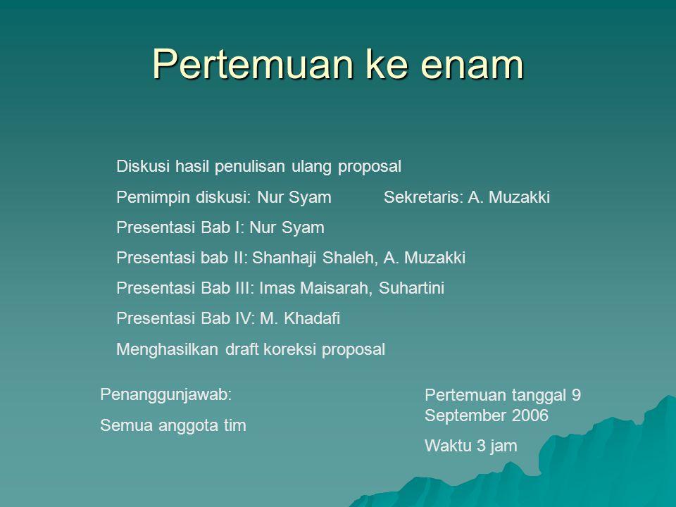 Pertemuan ke enam Diskusi hasil penulisan ulang proposal Pemimpin diskusi: Nur Syam Sekretaris: A. Muzakki Presentasi Bab I: Nur Syam Presentasi bab I