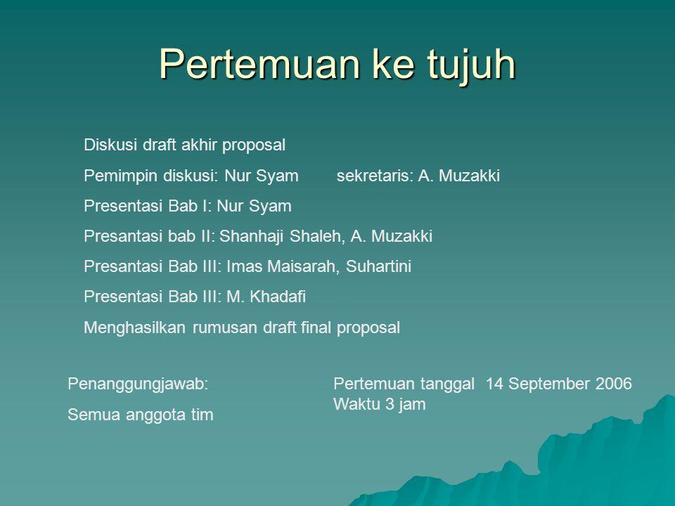 Pertemuan ke tujuh Diskusi draft akhir proposal Pemimpin diskusi: Nur Syam sekretaris: A. Muzakki Presentasi Bab I: Nur Syam Presantasi bab II: Shanha