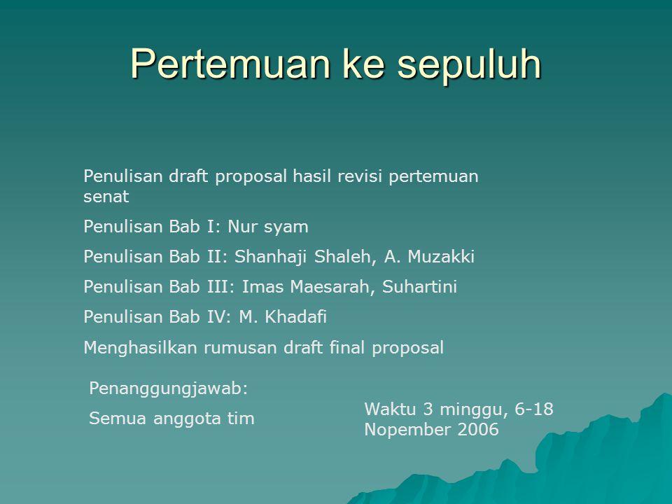 Pertemuan ke sepuluh Penulisan draft proposal hasil revisi pertemuan senat Penulisan Bab I: Nur syam Penulisan Bab II: Shanhaji Shaleh, A. Muzakki Pen