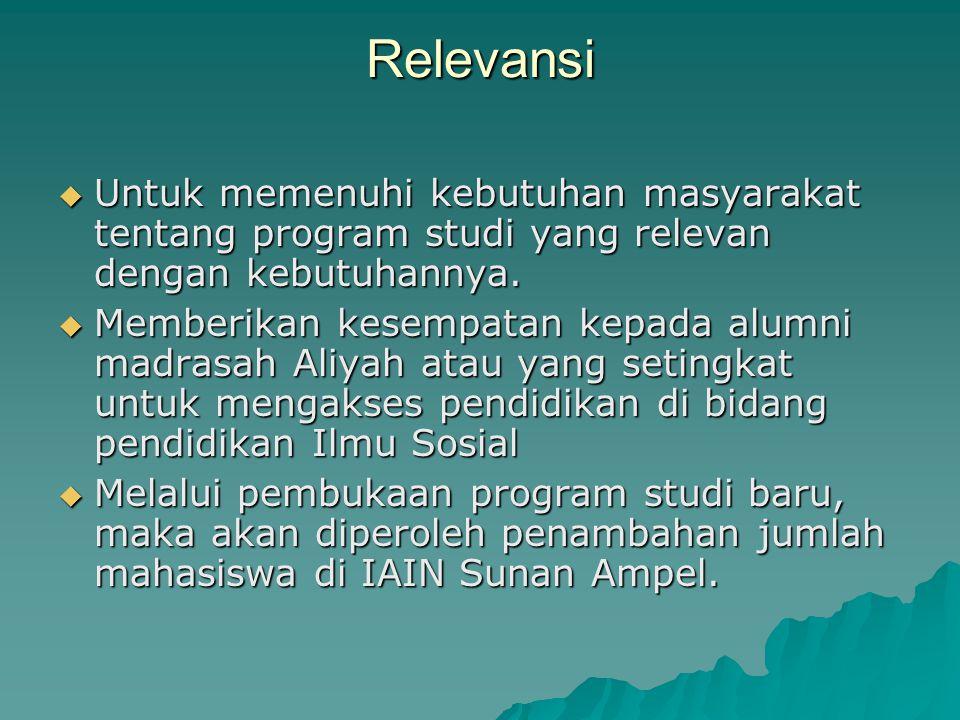 Relevansi  Untuk memenuhi kebutuhan masyarakat tentang program studi yang relevan dengan kebutuhannya.  Memberikan kesempatan kepada alumni madrasah