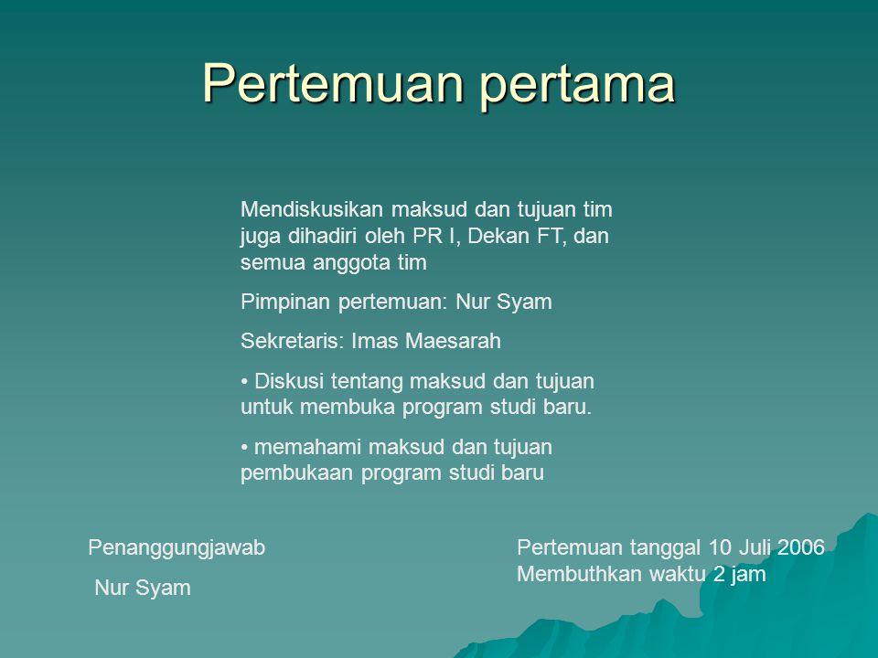 Pertemuan pertama Mendiskusikan maksud dan tujuan tim juga dihadiri oleh PR I, Dekan FT, dan semua anggota tim Pimpinan pertemuan: Nur Syam Sekretaris