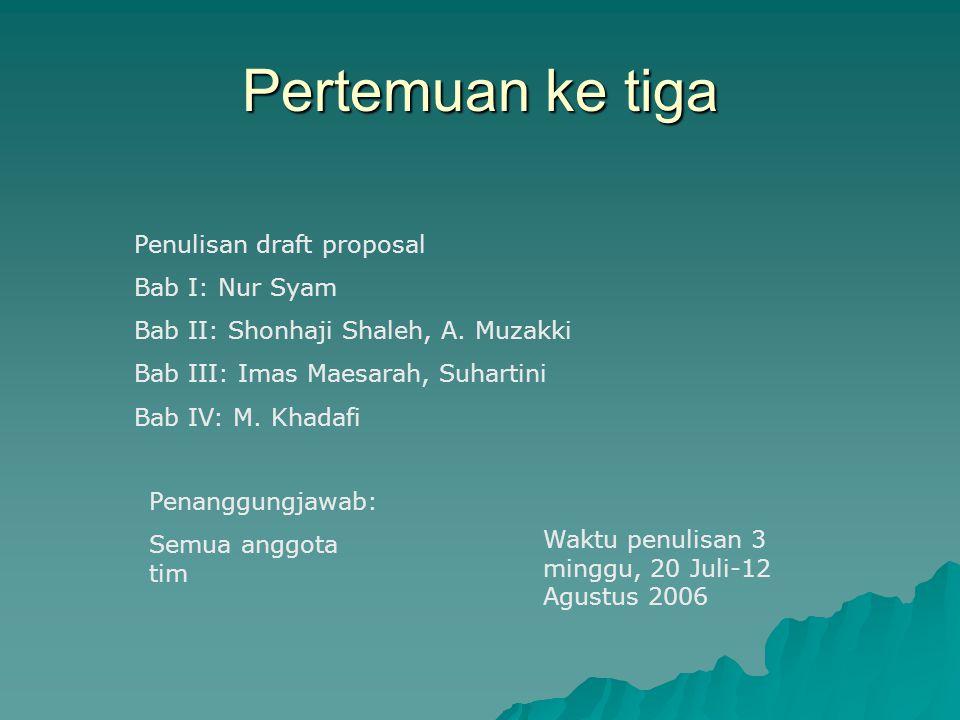 Pertemuan ke tiga Penulisan draft proposal Bab I: Nur Syam Bab II: Shonhaji Shaleh, A. Muzakki Bab III: Imas Maesarah, Suhartini Bab IV: M. Khadafi Pe
