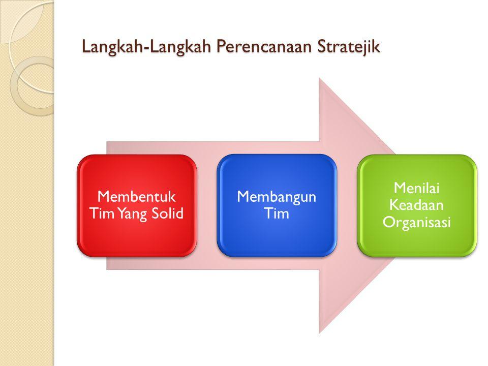 Langkah-Langkah Perencanaan Stratejik Membentuk Tim Yang Solid Membangun Tim Menilai Keadaan Organisasi