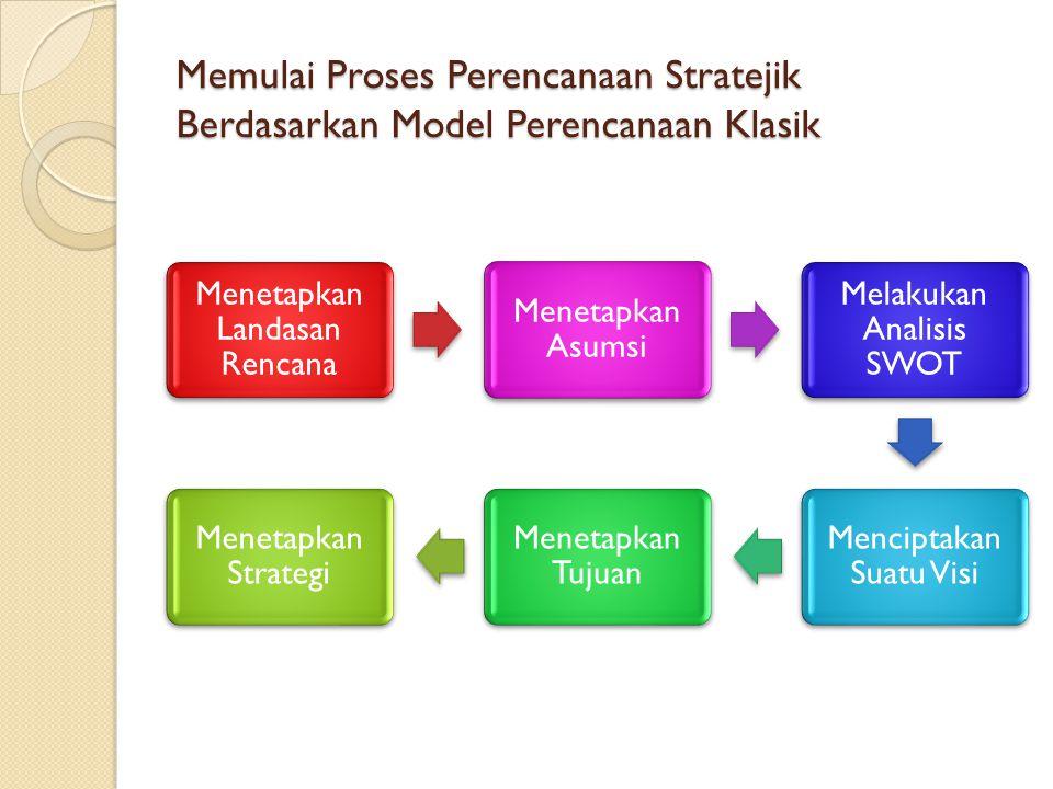 Memulai Proses Perencanaan Stratejik Berdasarkan Model Perencanaan Klasik Menetapkan Landasan Rencana Menetapkan Asumsi Melakukan Analisis SWOT Mencip