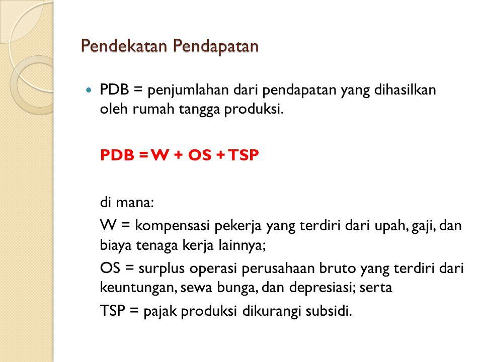 Pendekatan Pendapatan PDB = penjumlahan dari pendapatan yang dihasilkan oleh rumah tangga produksi. PDB = W + OS + TSP di mana: W = kompensasi pekerja