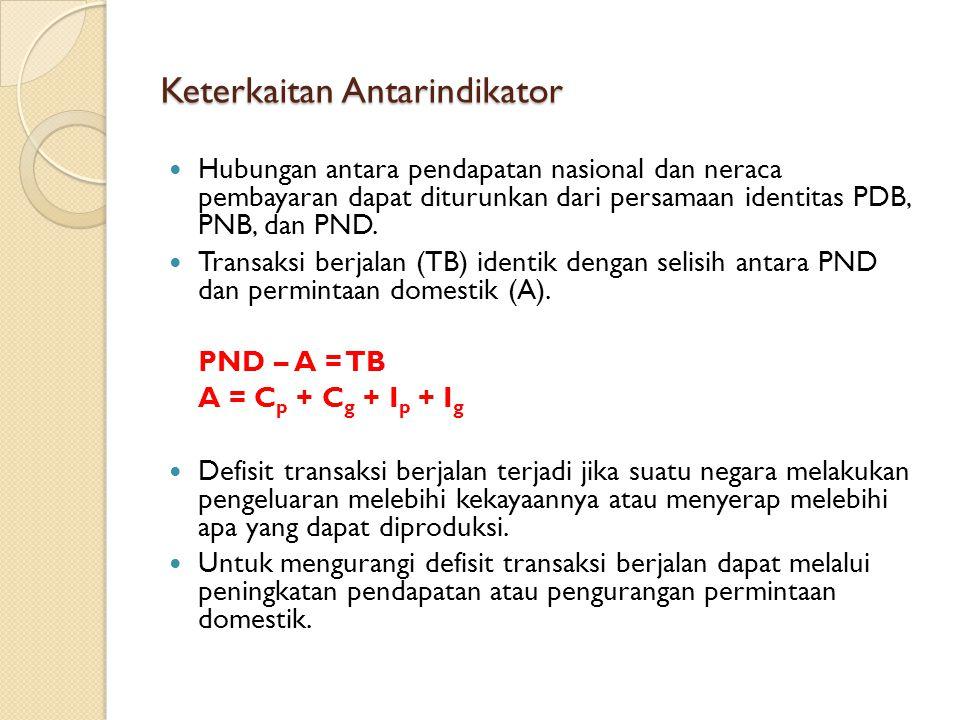 Keterkaitan Antarindikator Hubungan antara pendapatan nasional dan neraca pembayaran dapat diturunkan dari persamaan identitas PDB, PNB, dan PND. Tran