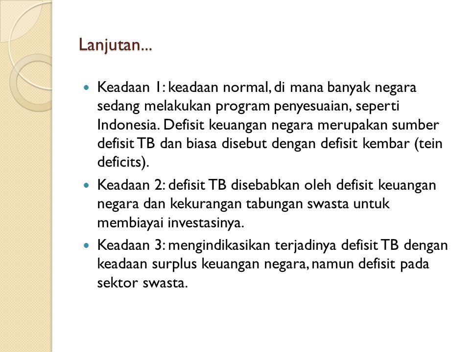 Lanjutan... Keadaan 1: keadaan normal, di mana banyak negara sedang melakukan program penyesuaian, seperti Indonesia. Defisit keuangan negara merupaka