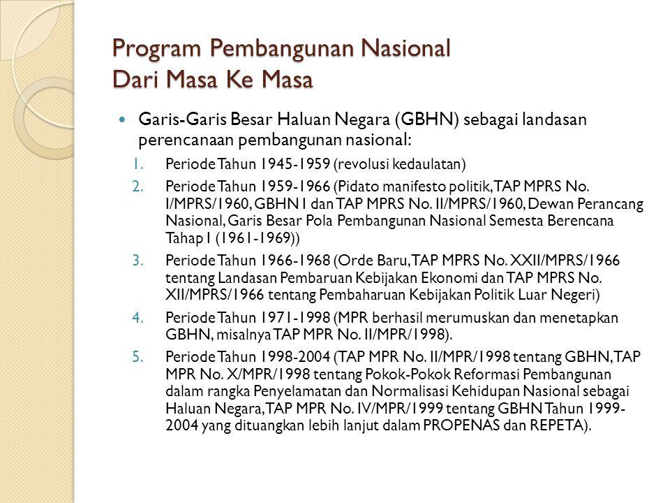 Program Pembangunan Nasional Dari Masa Ke Masa Garis-Garis Besar Haluan Negara (GBHN) sebagai landasan perencanaan pembangunan nasional: 1.Periode Tah