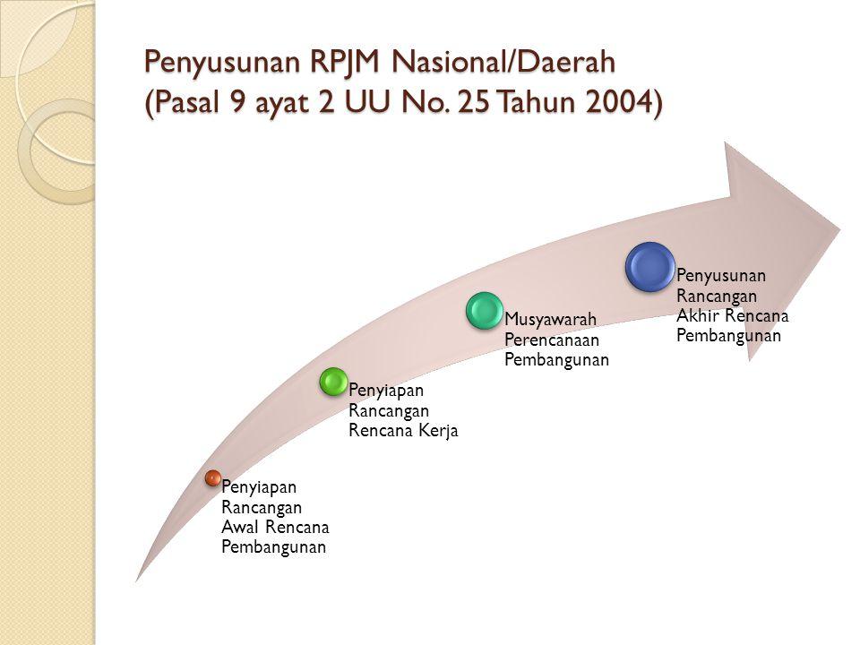 Penyusunan RPJM Nasional/Daerah (Pasal 9 ayat 2 UU No. 25 Tahun 2004) Penyiapan Rancangan Awal Rencana Pembangunan Penyiapan Rancangan Rencana Kerja M