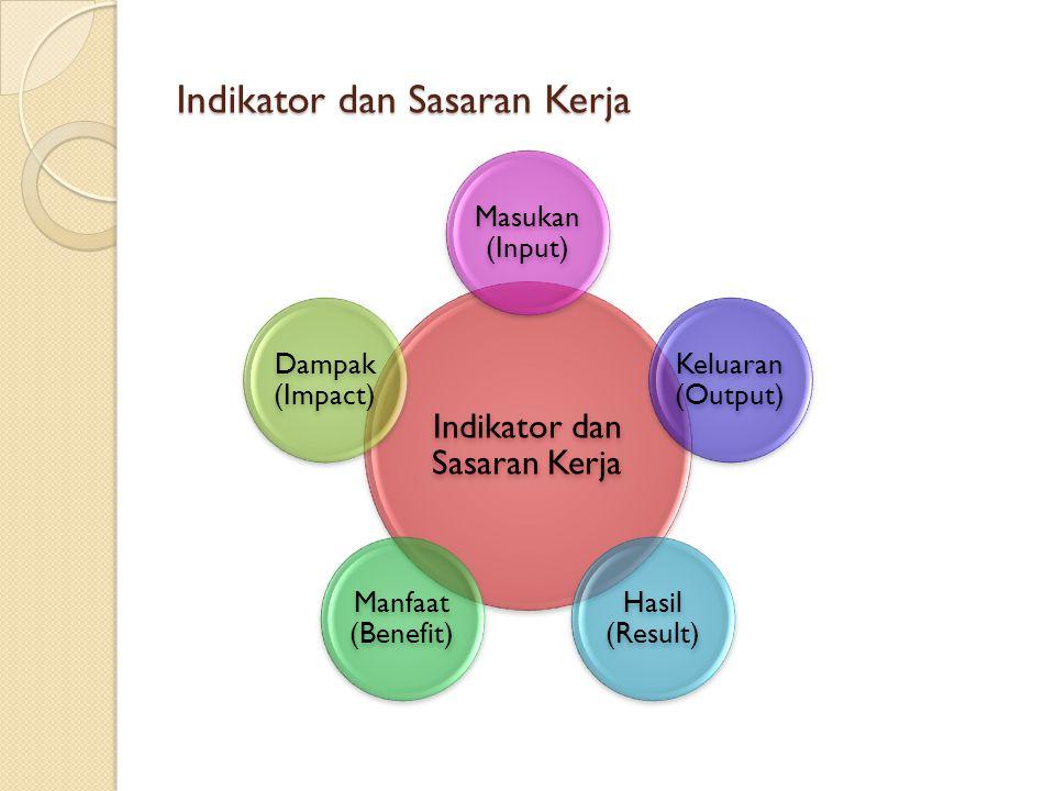 Indikator dan Sasaran Kerja Masukan (Input) Keluaran (Output) Hasil (Result) Manfaat (Benefit) Dampak (Impact)