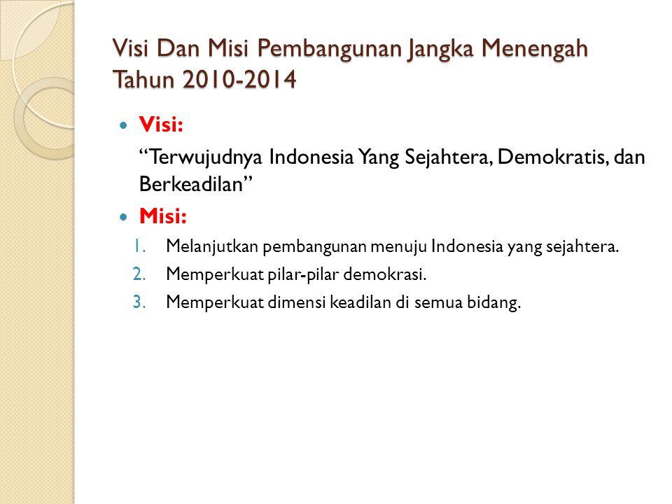 """Visi Dan Misi Pembangunan Jangka Menengah Tahun 2010-2014 Visi: """"Terwujudnya Indonesia Yang Sejahtera, Demokratis, dan Berkeadilan"""" Misi: 1.Melanjutka"""