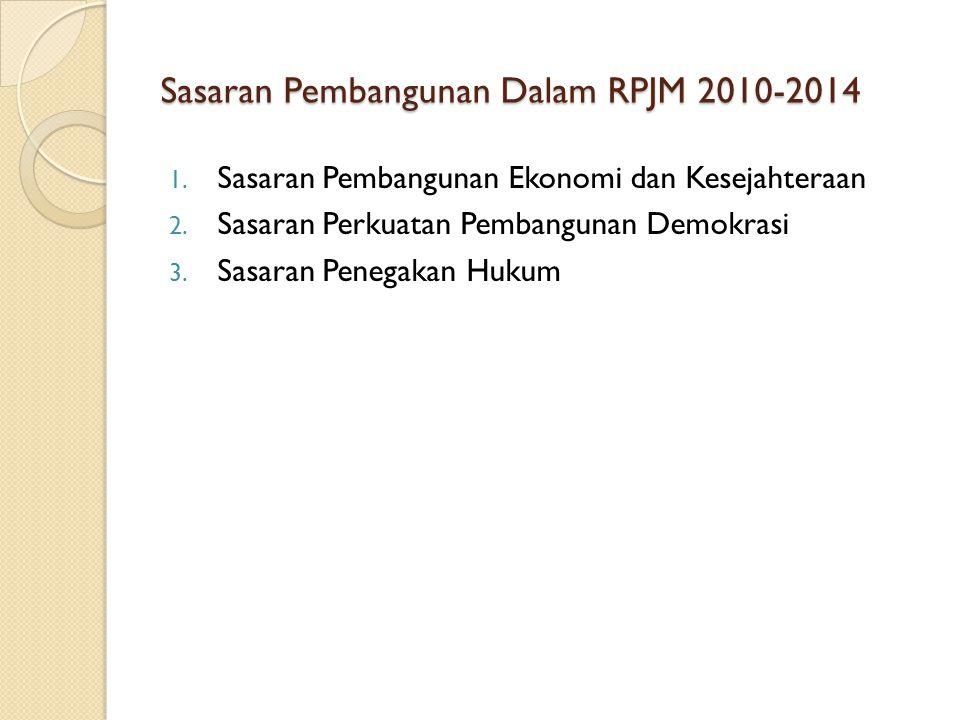 Sasaran Pembangunan Dalam RPJM 2010-2014 1. Sasaran Pembangunan Ekonomi dan Kesejahteraan 2. Sasaran Perkuatan Pembangunan Demokrasi 3. Sasaran Penega