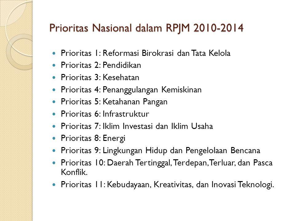 Prioritas Nasional dalam RPJM 2010-2014 Prioritas 1: Reformasi Birokrasi dan Tata Kelola Prioritas 2: Pendidikan Prioritas 3: Kesehatan Prioritas 4: P