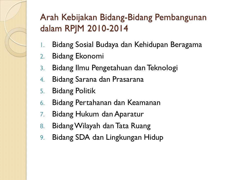 Arah Kebijakan Bidang-Bidang Pembangunan dalam RPJM 2010-2014 1. Bidang Sosial Budaya dan Kehidupan Beragama 2. Bidang Ekonomi 3. Bidang Ilmu Pengetah