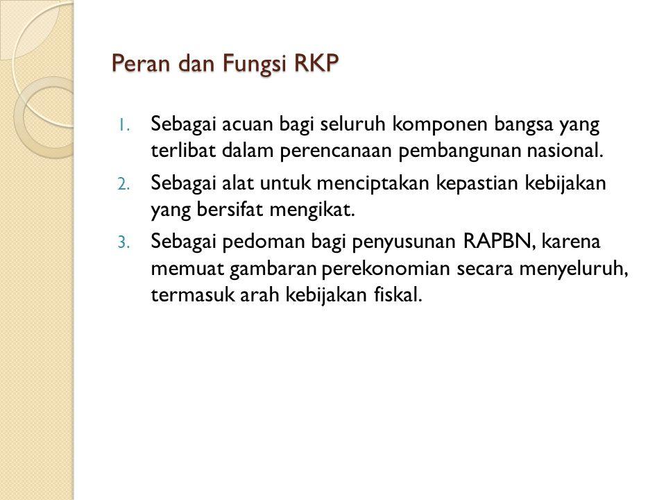 Peran dan Fungsi RKP 1. Sebagai acuan bagi seluruh komponen bangsa yang terlibat dalam perencanaan pembangunan nasional. 2. Sebagai alat untuk mencipt