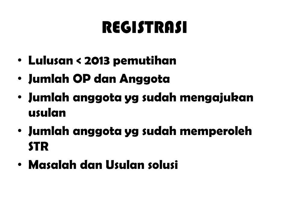 REGISTRASI Lulusan < 2013 pemutihan Jumlah OP dan Anggota Jumlah anggota yg sudah mengajukan usulan Jumlah anggota yg sudah memperoleh STR Masalah dan