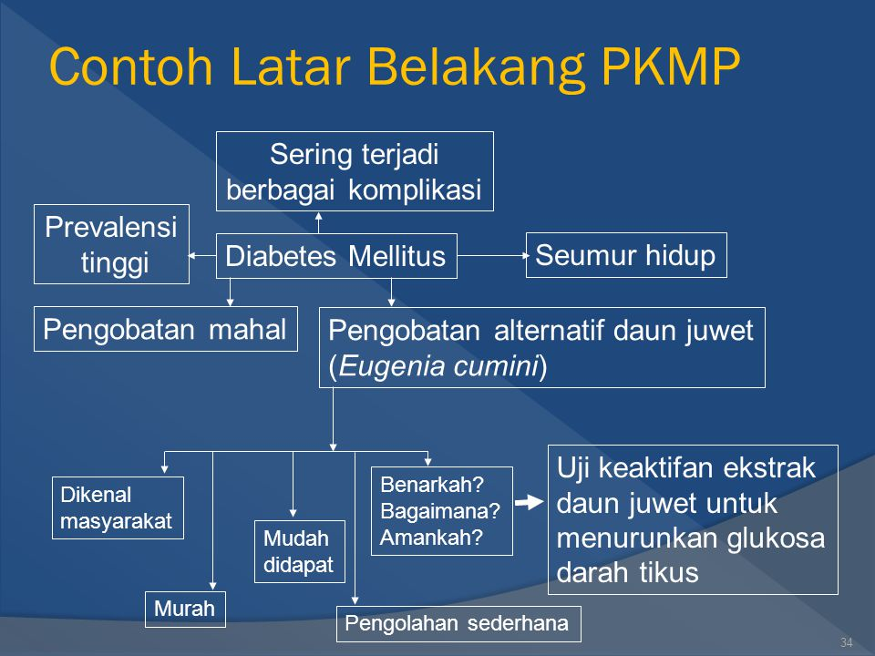 "Latar Belakang Masalah  Berisi penjelasan ""mengapa"" masalah yang dikemukakan dalam judul dipandang menarik, penting, dan perlu dilakukan  Khusus PKM"