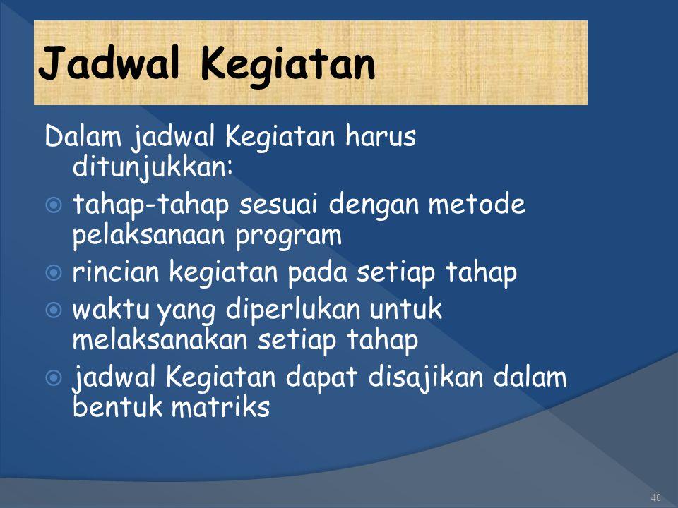 Metode Pelaksanaan Mengandung uraian tentang:  Bahan atau materi  Alat yang dipakai  Tahapan Pelaksanaan Program (Prosedur)  Sertakan gambar disai