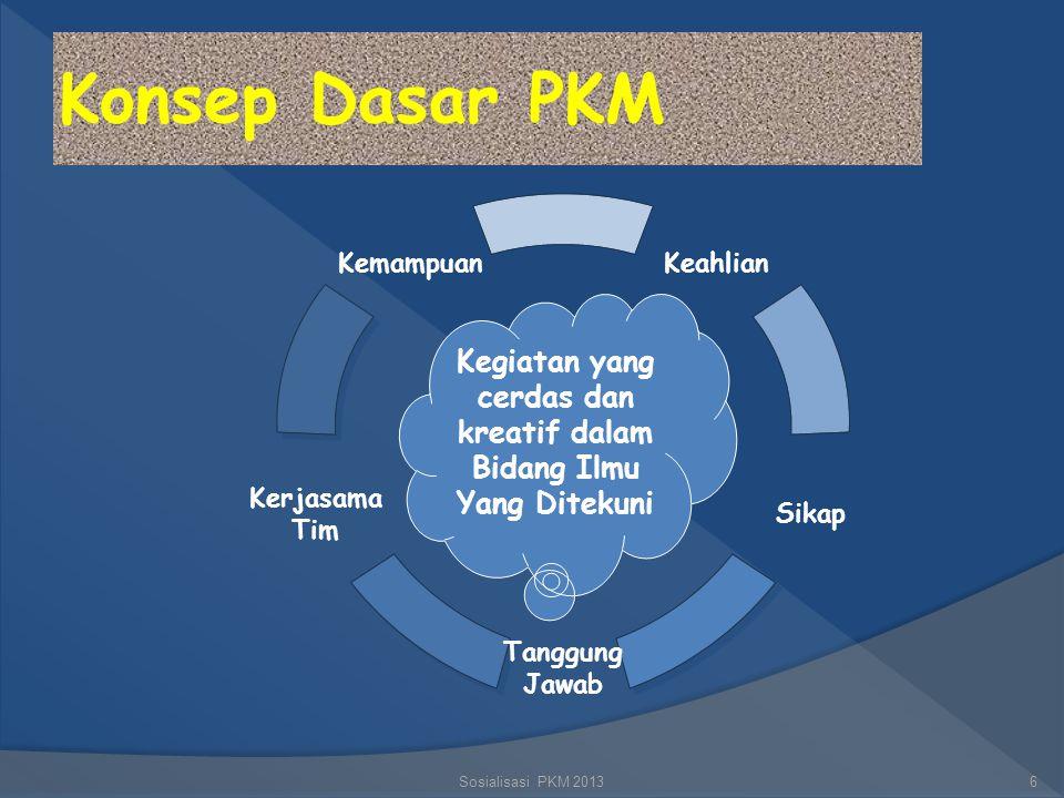 PROGRAM KREATIVITAS MAHASISWA (PKM) Sosialisasi PKM 20135