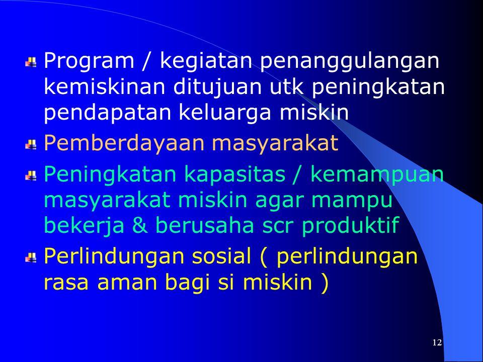 11 STRATEGI PENANGGULANGAN KEMISKINAN Meningkatkan pendapatan Strategi dan program penanggulangan kemiskinan dituangkan dalam Propeda, Repetada dan Re