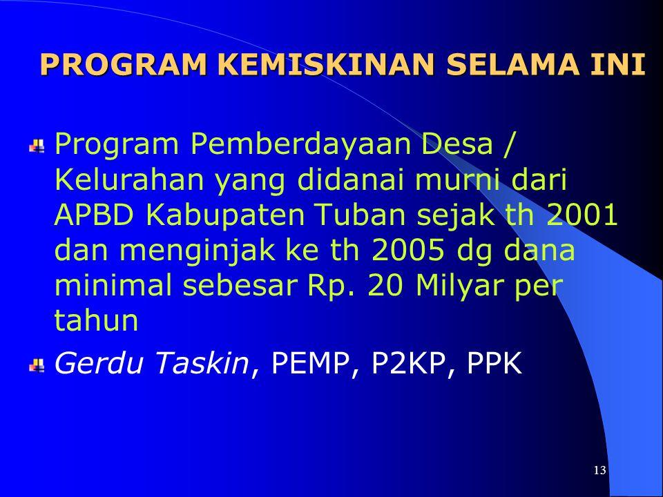 12 Program / kegiatan penanggulangan kemiskinan ditujuan utk peningkatan pendapatan keluarga miskin Pemberdayaan masyarakat Peningkatan kapasitas / ke