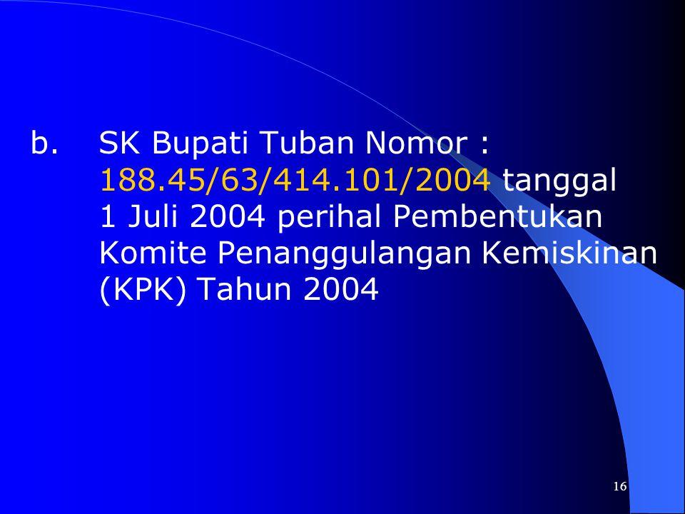 15 KELEMBAGAAN KPK Proses Pembentukan melalui SK Bupati Tuban, dengan tahapan sbb : a. SK Bupati Tuban Nomor : 88.45/132/KPTS/414.012/2003 tanggal 4 J