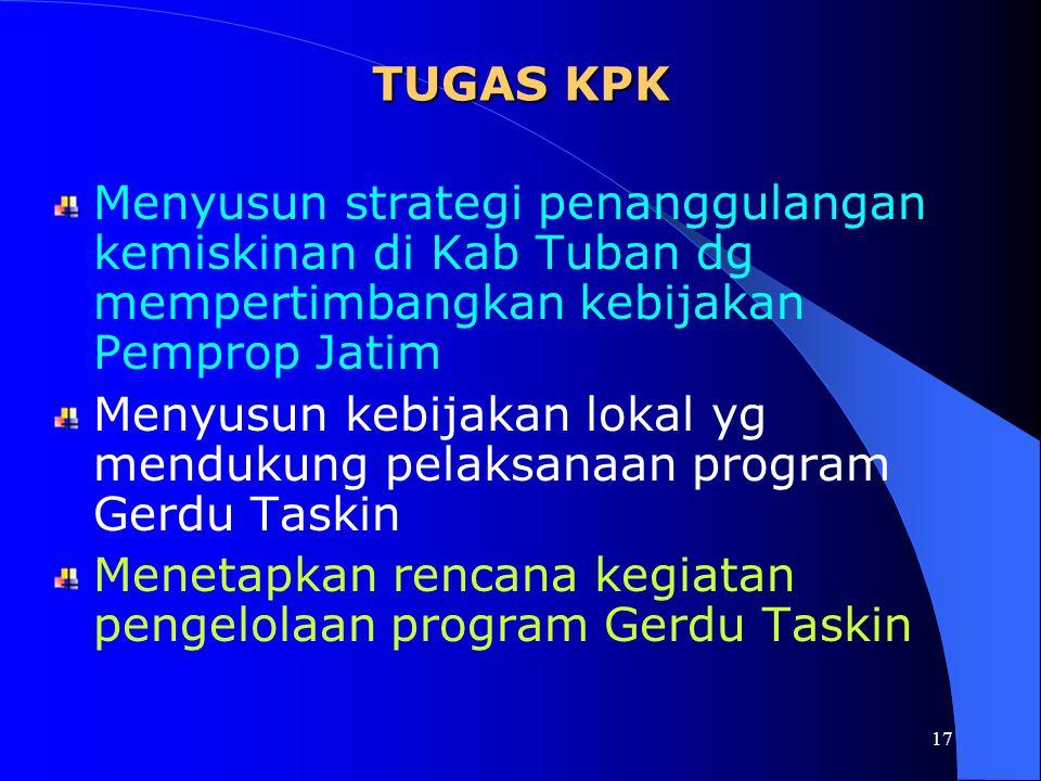16 b. SK Bupati Tuban Nomor : 188.45/63/414.101/2004 tanggal 1 Juli 2004 perihal Pembentukan Komite Penanggulangan Kemiskinan (KPK) Tahun 2004