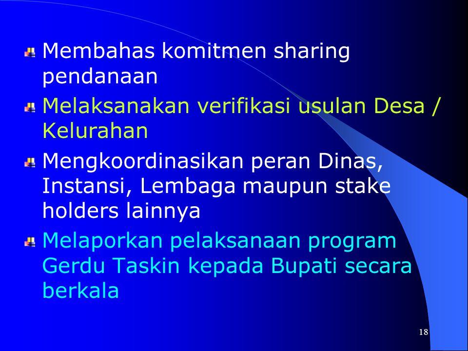 17 TUGAS KPK Menyusun strategi penanggulangan kemiskinan di Kab Tuban dg mempertimbangkan kebijakan Pemprop Jatim Menyusun kebijakan lokal yg mendukun