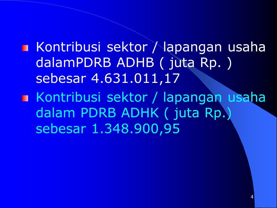 4 Kontribusi sektor / lapangan usaha dalamPDRB ADHB ( juta Rp.
